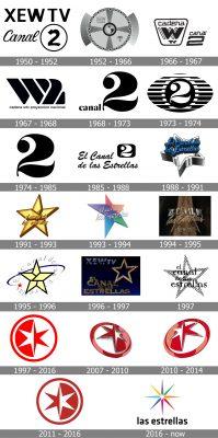 Las Estrellas Logo history