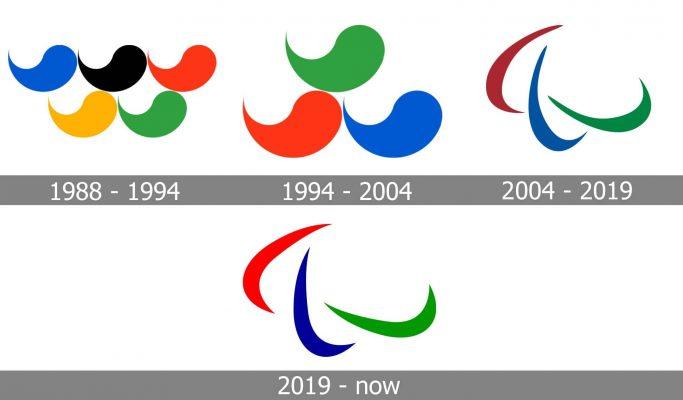 Paralympic Games Logo history