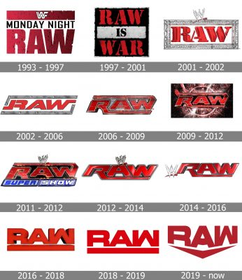 WWE Monday Night Raw Logo history