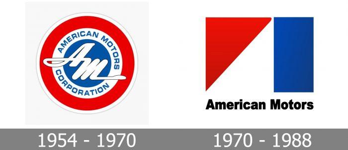 AMC Logo history