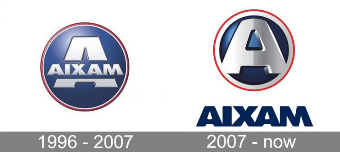 Aixam Logo history