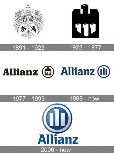 Allianz Logo history