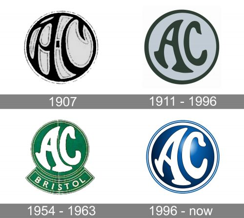 Auto Carriers Logo history