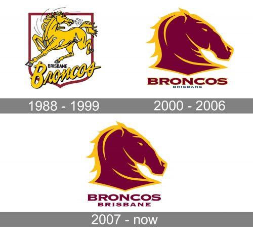Brisbane Broncos Logo history