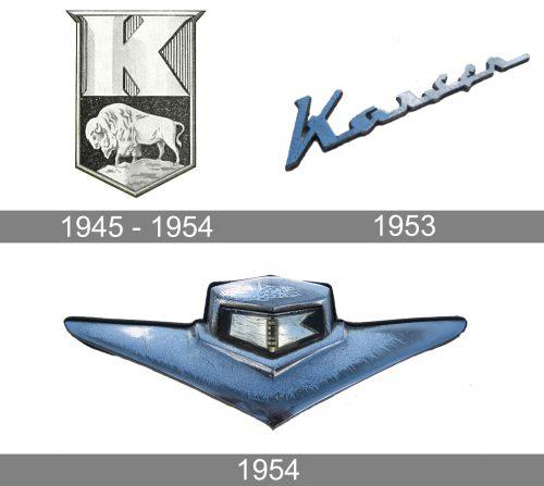 Kaiser Logo history