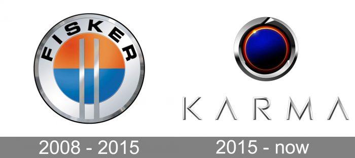 Karma Logo history