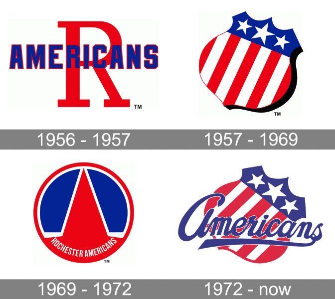 Rochester Americans Logo history
