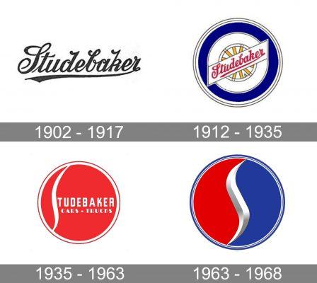 Studebaker Logo history