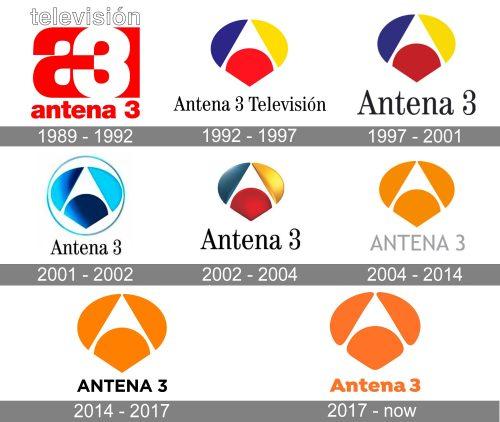 Antena 3 Logo history