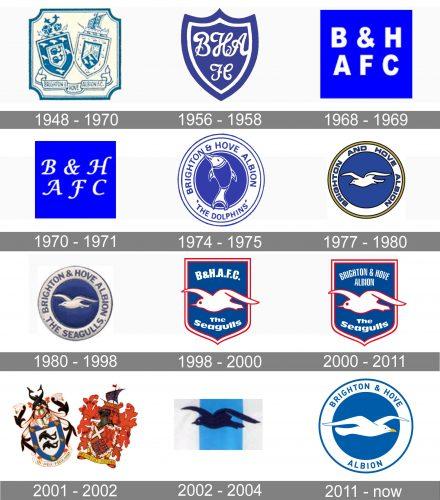 Brighton Hove Albion Logo history