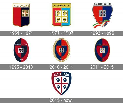 Cagliari Logo history
