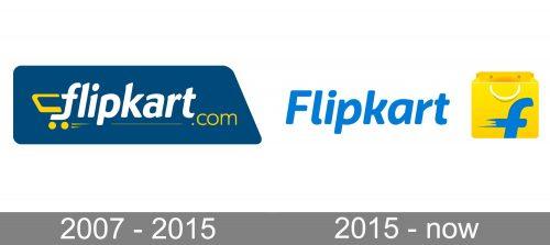 Flipkart Logo history