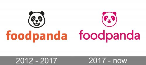 FoodPanda Logo history
