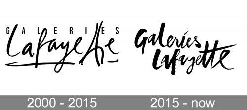 Galeries Lafayette Logo history