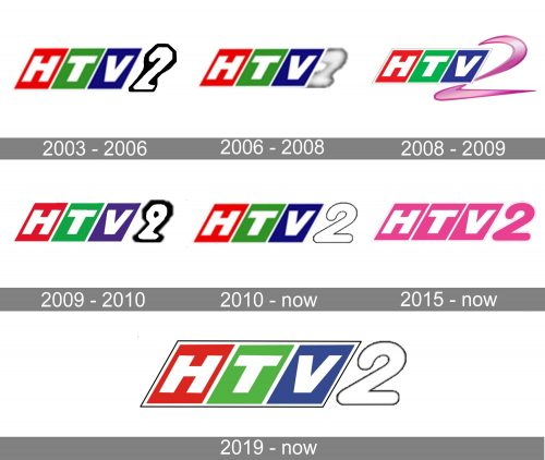 HTV2 Logo history