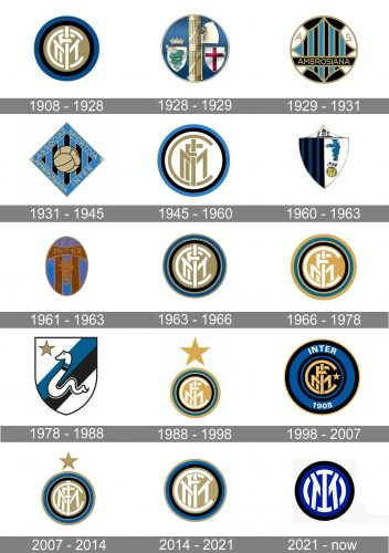 Internazionale Logo history