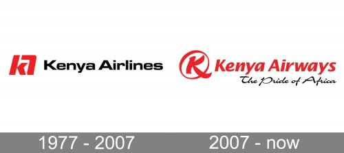 Kenya Airways Logo history