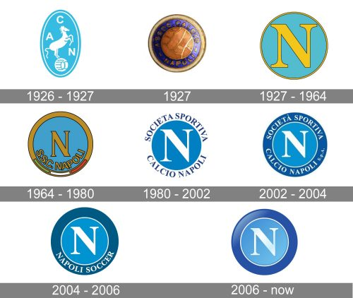 Napoli Logo history