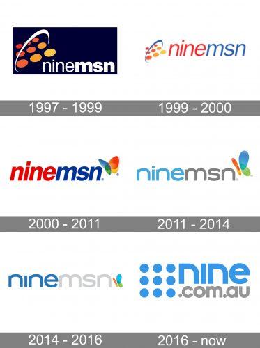 Ninemsn Logo history