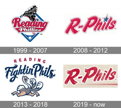 Reading Fightin Phils Logo history
