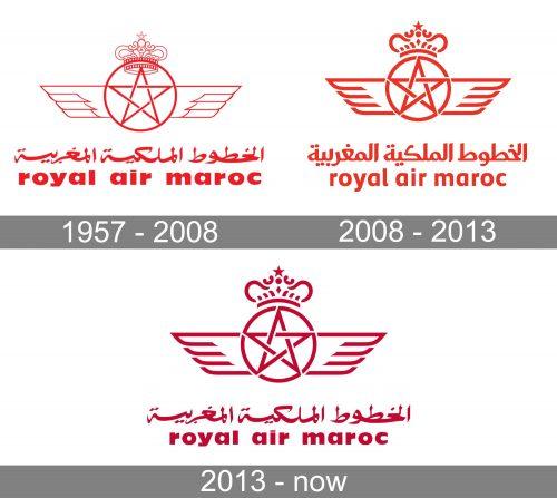 Royal Air Maroc Logo history