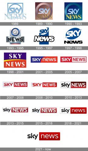 Sky News Logo history