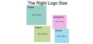 The Right Logo Size