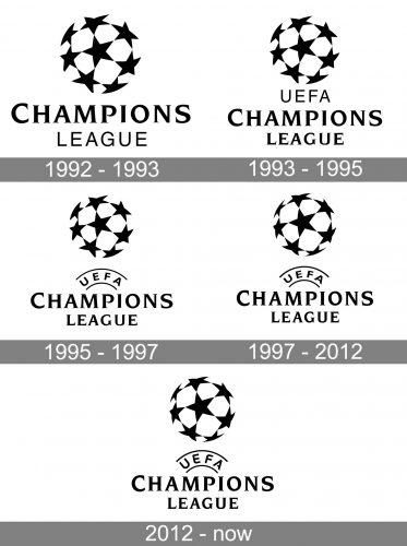 UEFA Champions League Logo history