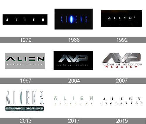 Alien Logo history