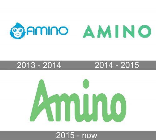 Amino Logo history