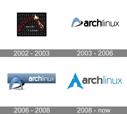 Arch Linux Logo history