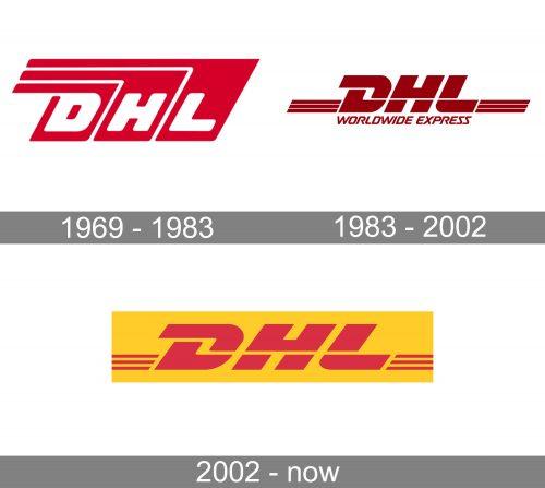 Dhl Logo history