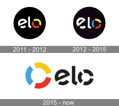 Elo Logo history