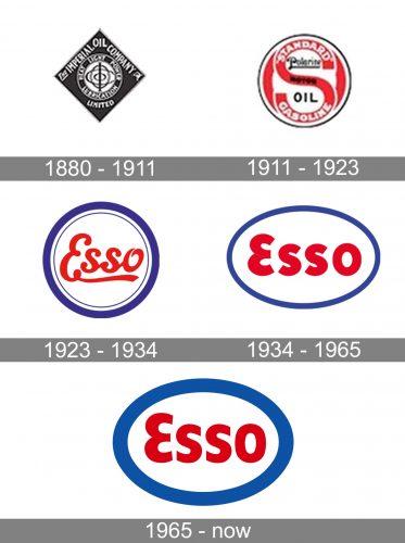 Esso Logo history