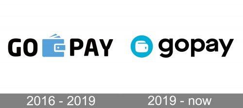 GoPay Logo history