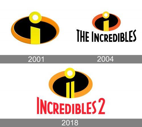 Incredibles Logo history