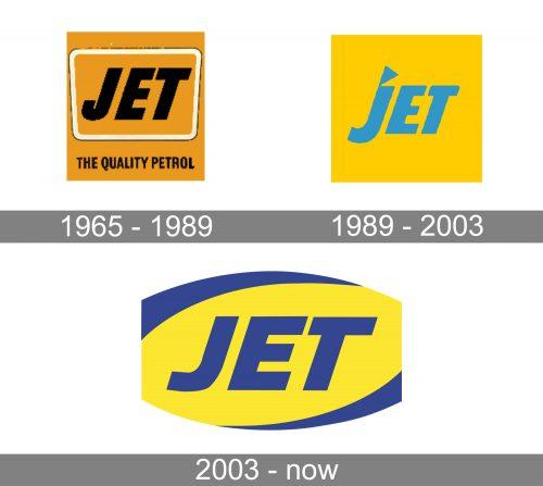Jet Logo history