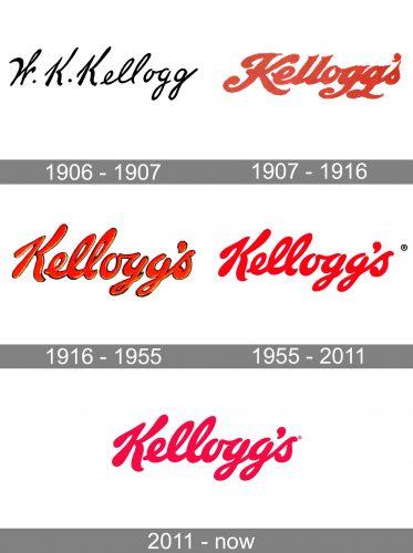 Kelloggs Logo history