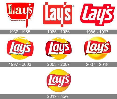 Lays Logo history