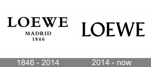 Loewe Logo history
