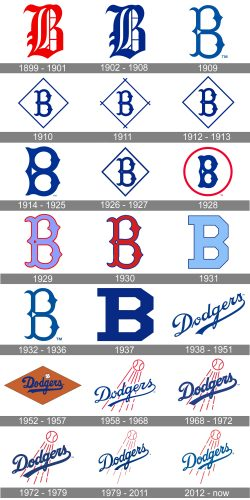 Los Angeles Dodgers Logo history