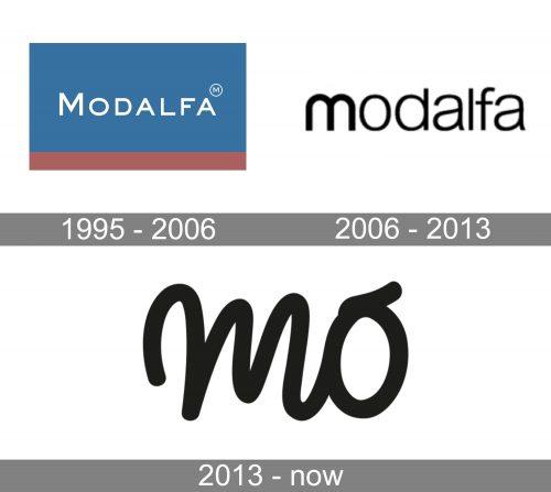 Mo Logo history