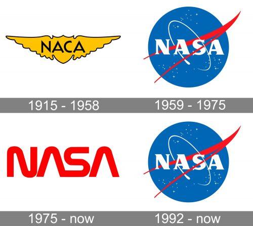 Nasa Logo history