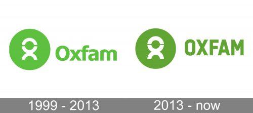 Oxfam Logo history