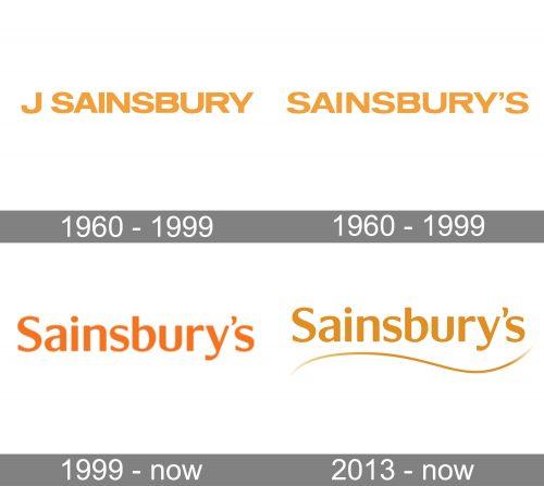 Sainsburys Logo history