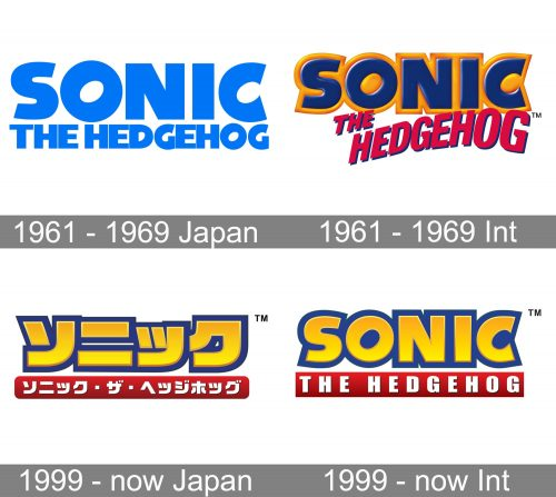Sonic the Hedgehog Logo history