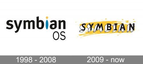 Symbian Logo history