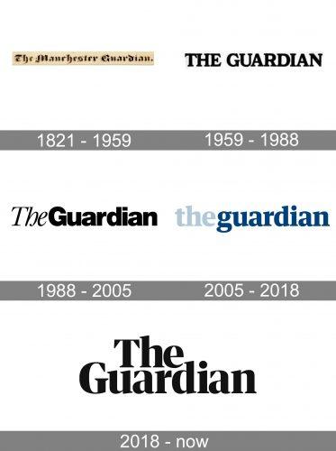 The Guardian Logo history