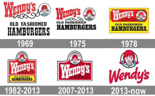 Wendys logo 1969-2013