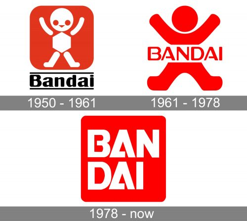 Bandai Logo history